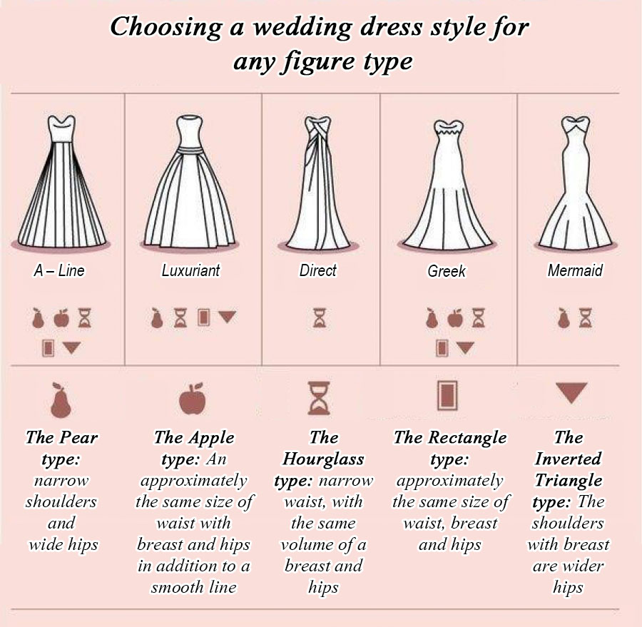 different types of wedding dresses photo - 1