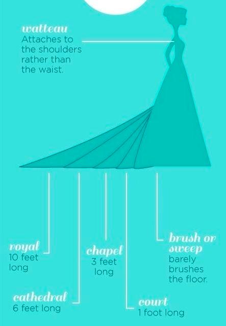 wedding dresses train lengths photo - 1