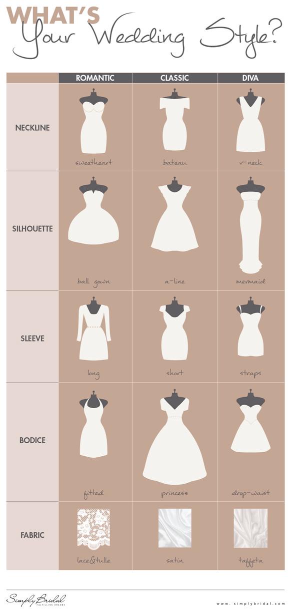 wedding dresses by body type photo - 1