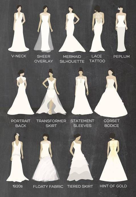 wedding dresses style names photo - 1